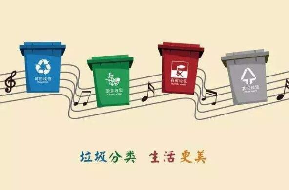 关于垃圾分类的作文1000字-八年级